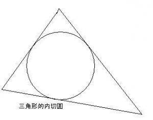 三角形的内切圆,inscribed+circle+of+a+triangle
