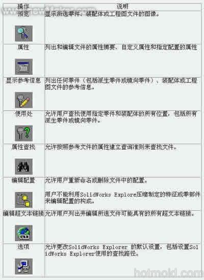 词都网,在线英语词典,科技词典,在线翻译,英语翻译