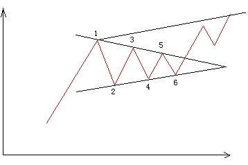 三角对称,trigonal symmetry,音标,读音,翻译,英文