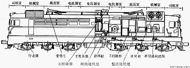 电力机车布置图