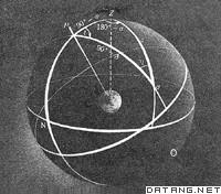 三角形排列三螺杆反应器,Triangle arrayed tripl