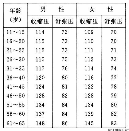 内蒙古人口统计_人口统计 英文