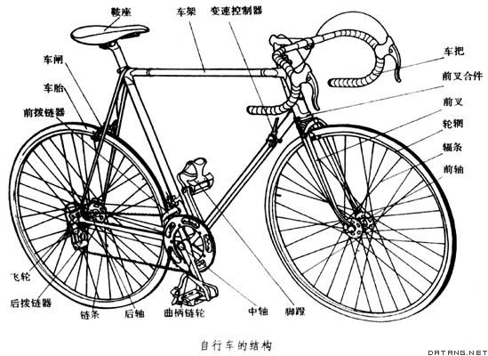 自行车的结构